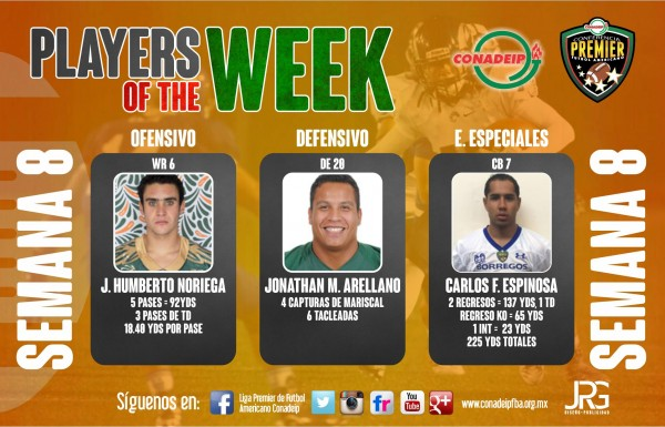Players of the week-8