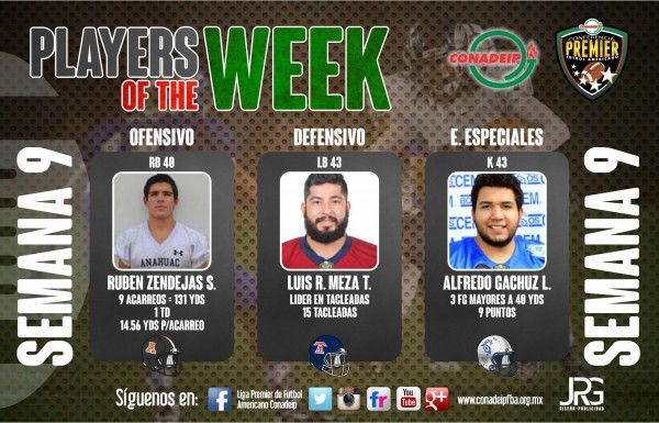 Players of the week-9