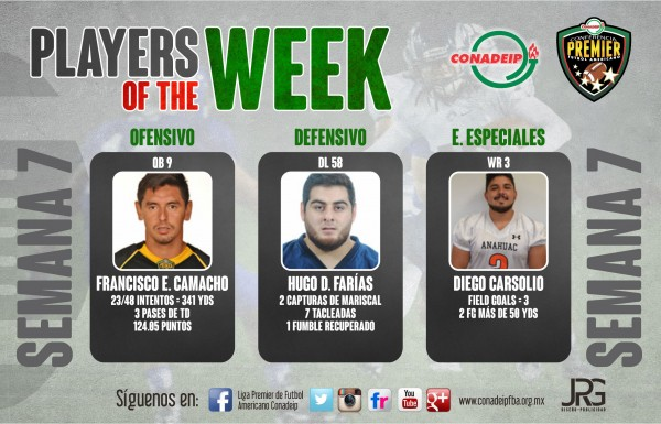 Players-of-the-week_7
